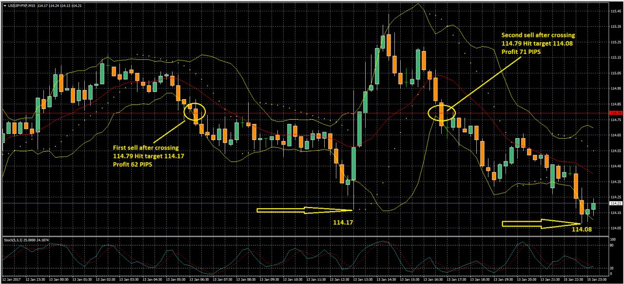 USD_JPY15min.png