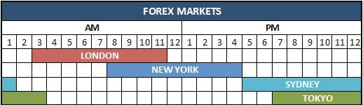 forex-trading-hours.jpg